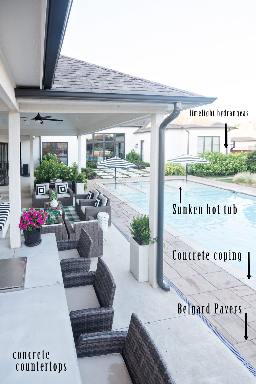 How to Design a Beautiful Pool and Outdoor Living Area best outdoor patio pavers black and white outdoor umbrellas rectangle pool sunken hot tub concrete pavers white house black windows outdoor concrete countertops
