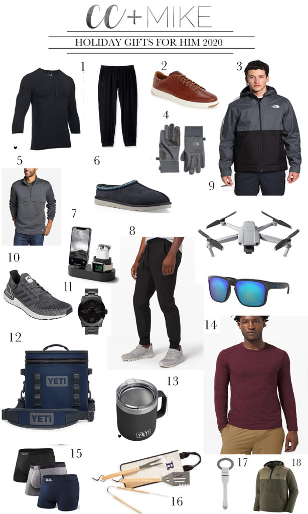 HOLIDAY GIFTS FOR HIM 2020 BEST HOLIDAY GIFT GUIDES FOR MEN